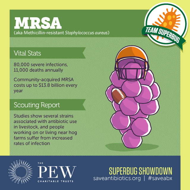 mrsa-offense-team-superbugs