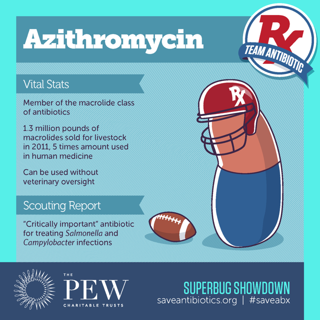 azithromycin-defense-team-superdrugs