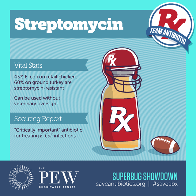 streptomycin-defense-team-superbugs