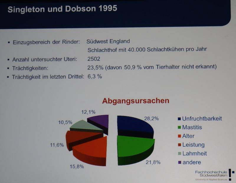3singletondobson1995