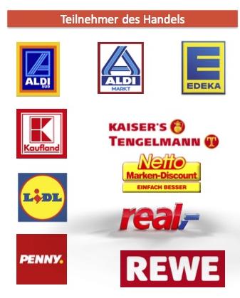 Logos von einigen der Einzelhändler, die in die Initiative Tierwohl einzahlen.