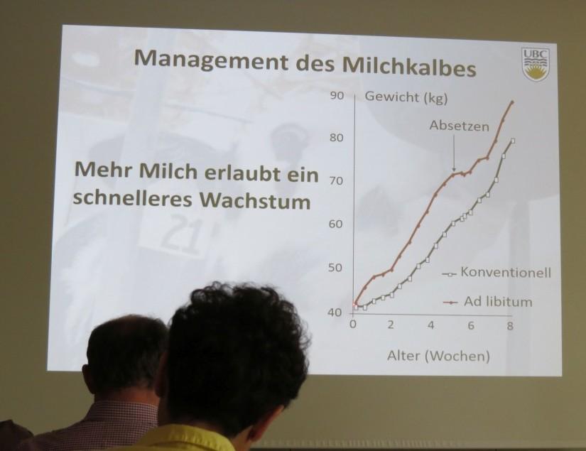 Grafik zur Milchfütterung