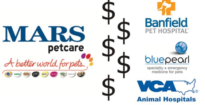 Der Futtermittelkonzern Mars wird durch Zukäufe zum größten Tierarztpraxenbetreiber der USA. (Grafik: Logos © Unternehmen / Montage: WiSiTiA/jh)